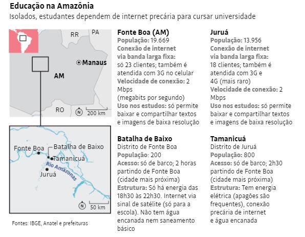 fig5 - Ribeirinhos agora cursam faculdade sem deixar a floresta amazônica